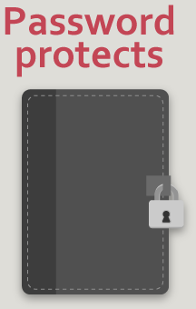 Password protects documents from unauthorized view